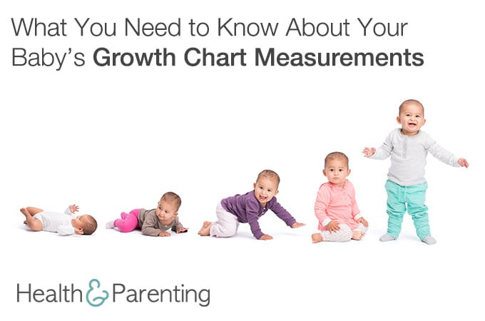 growth baby chart